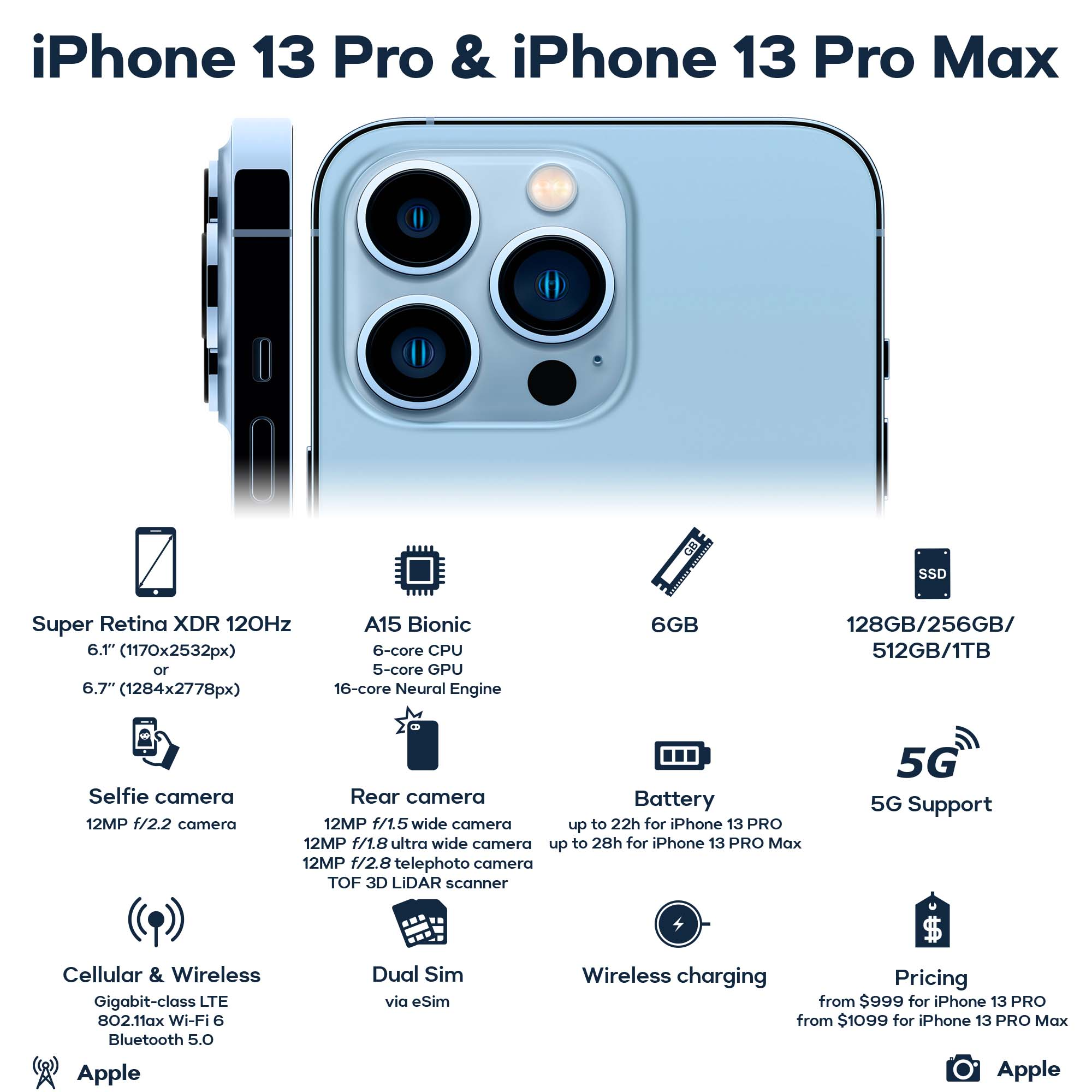 2021.37_iPhone_13_pro
